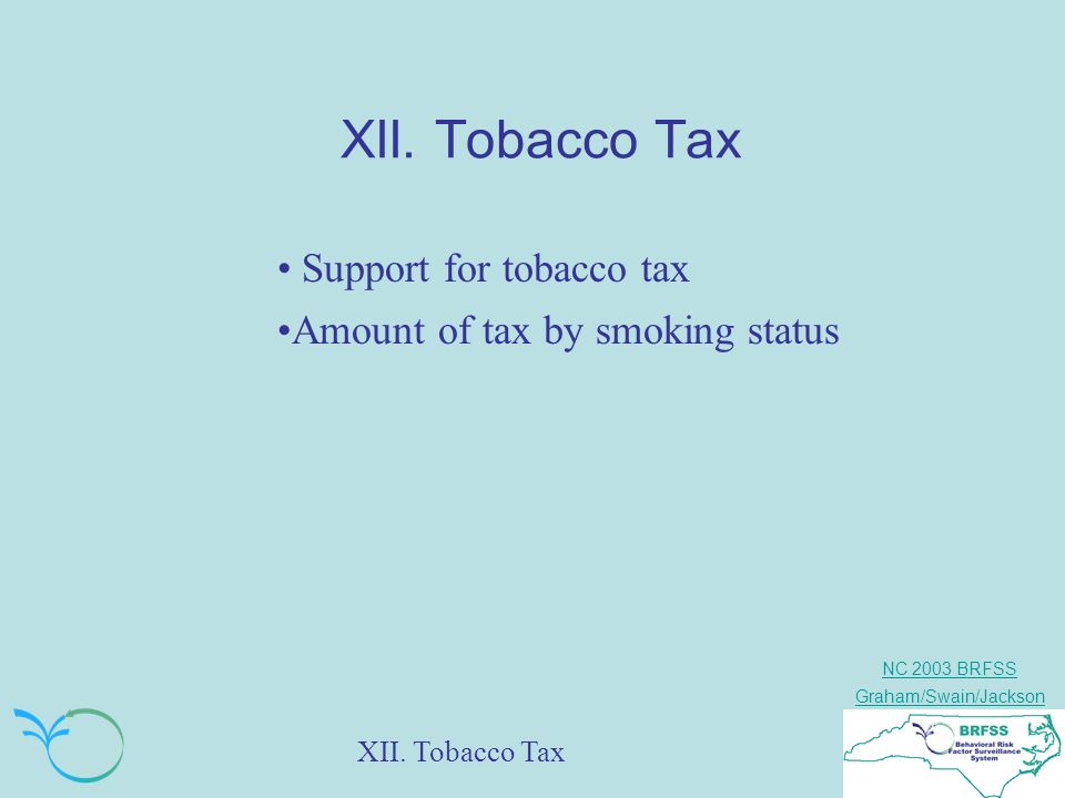 NC 2003 BRFSS Graham/Swain/Jackson XII. Tobacco Tax Support for tobacco tax Amount of tax by smoking status