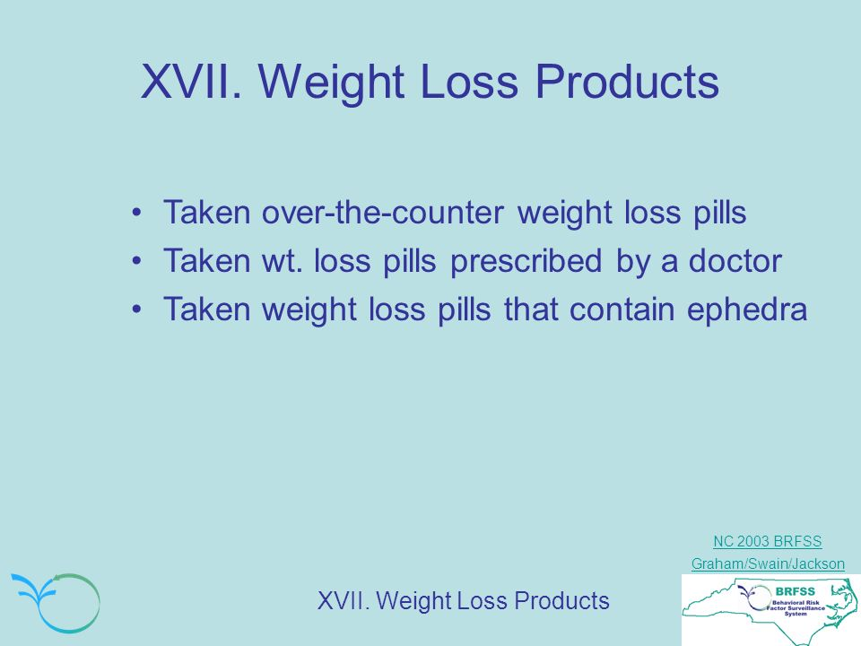 NC 2003 BRFSS Graham/Swain/Jackson XVII. Weight Loss Products Taken over-the-counter weight loss pills Taken wt. loss pills prescribed by a doctor Tak