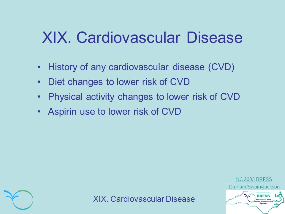NC 2003 BRFSS Graham/Swain/Jackson XIX. Cardiovascular Disease History of any cardiovascular disease (CVD) Diet changes to lower risk of CVD Physical