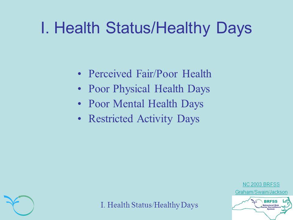 NC 2003 BRFSS Graham/Swain/Jackson I. Health Status/Healthy Days Perceived Fair/Poor Health Poor Physical Health Days Poor Mental Health Days Restrict