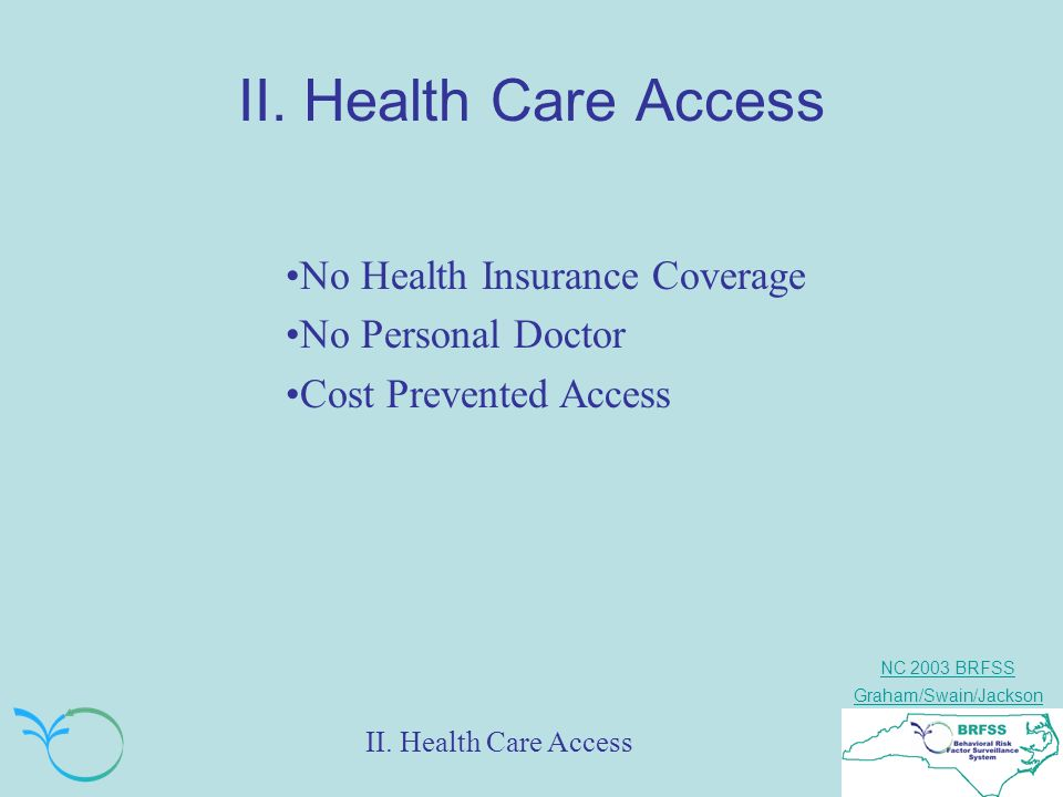 NC 2003 BRFSS Graham/Swain/Jackson II. Health Care Access No Health Insurance Coverage No Personal Doctor Cost Prevented Access