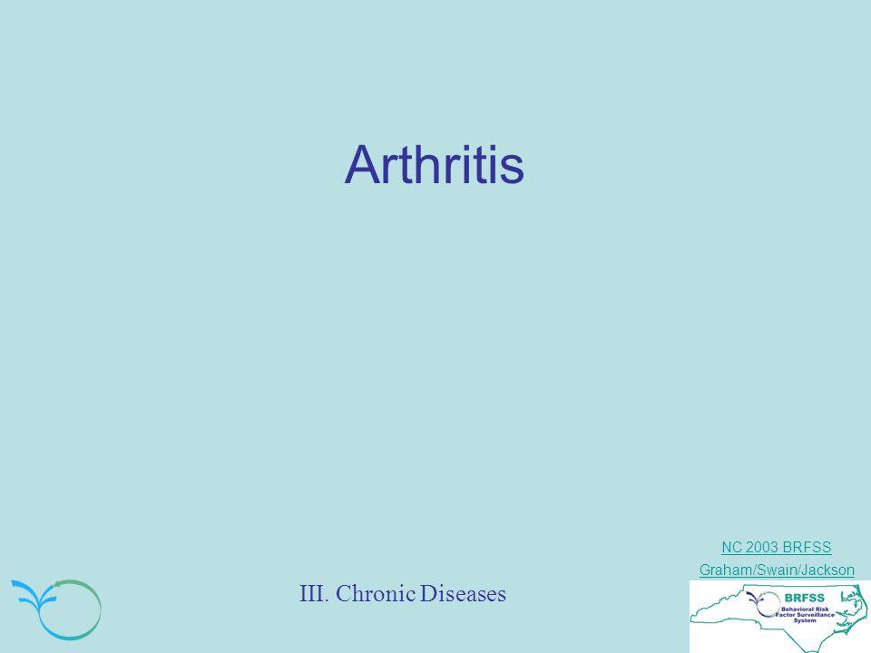 NC 2003 BRFSS Graham/Swain/Jackson III. Chronic Diseases Arthritis