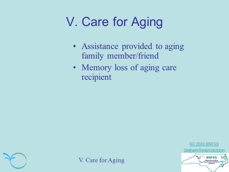 NC 2003 BRFSS Graham/Swain/Jackson V. Care for Aging Assistance provided to aging family member/friend Memory loss of aging care recipient V. Care for