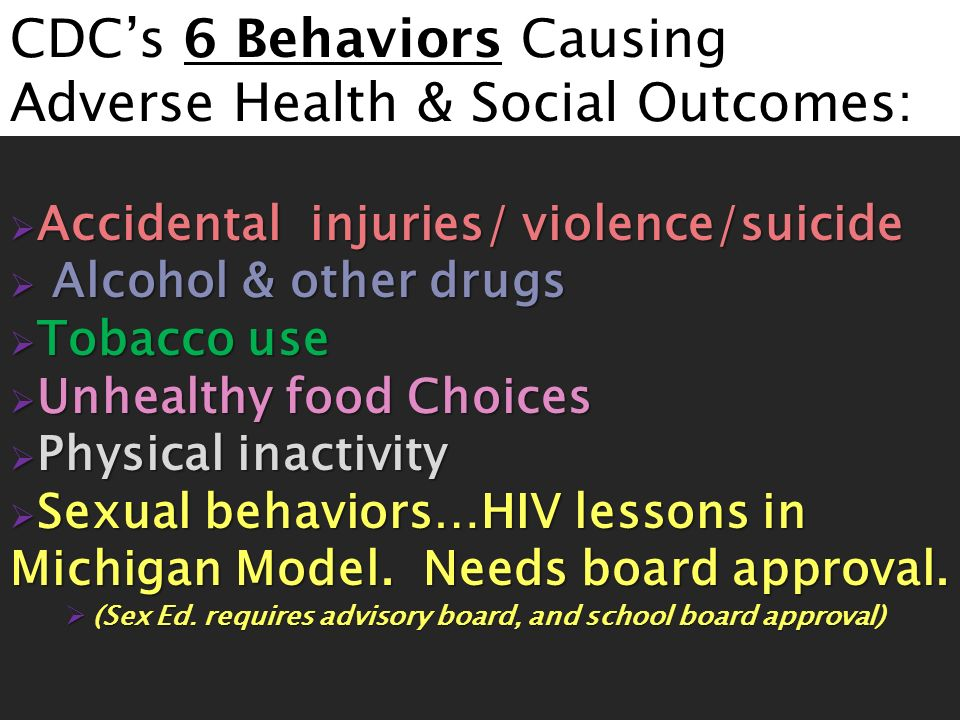 Continuum of Behavior Supports All students in school Universal Prevention For all students Targeted Intervention For some students Intensive Intervention For few students