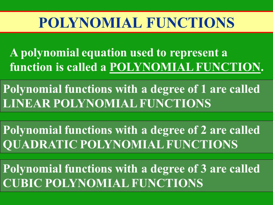 POLYNOMIAL FUNCTIONS GENERAL SHAPES OF POLYNOMIAL FUNCTIONS f(x) = 3 Constant Function Degree = 0 Max.