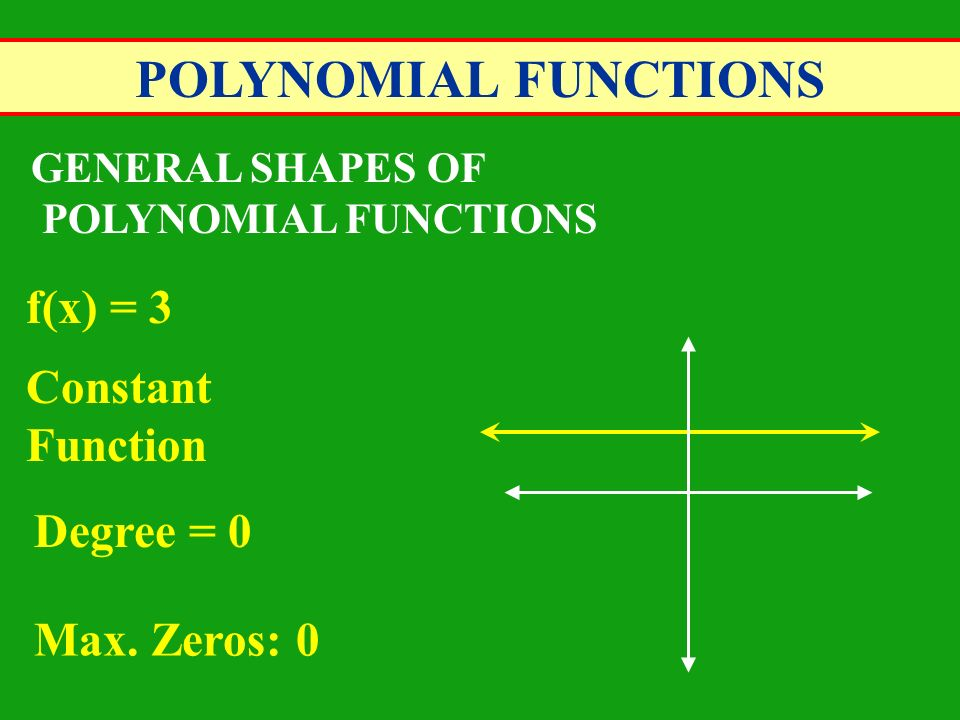 POLYNOMIAL FUNCTIONS GENERAL SHAPES OF POLYNOMIAL FUNCTIONS f(x) = x + 2 Linear Function Degree = 1 Max.