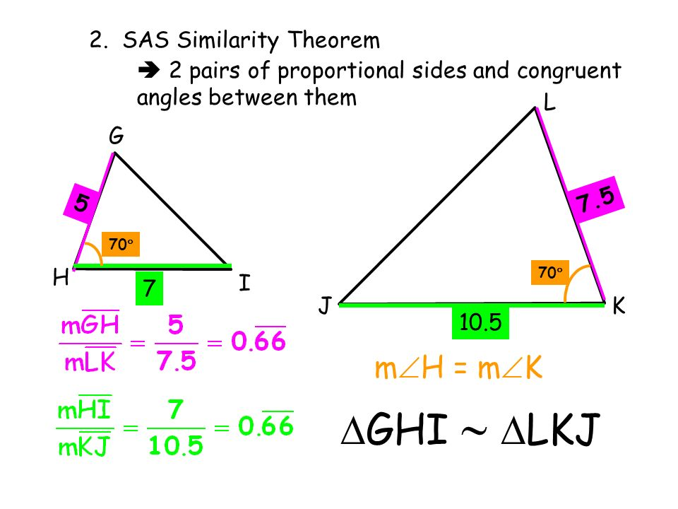 2. SAS Similarity Theorem 2 pairs of proportional sides and congruent angles between them G H I L JK 5 7.5 7 10.5 70 m H = m K GHI LKJ