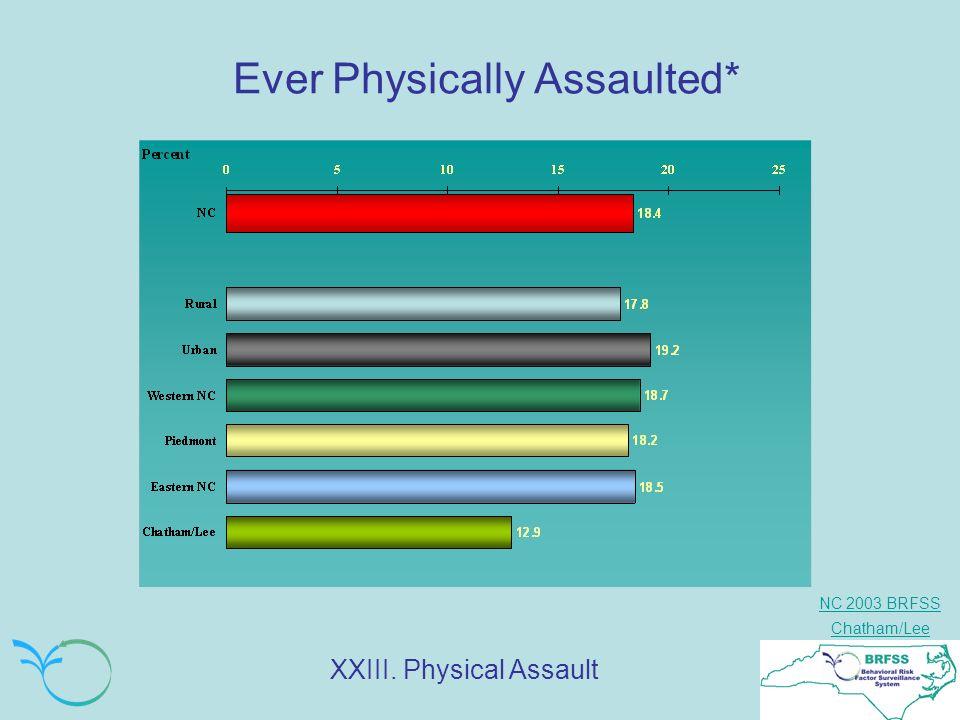 NC 2003 BRFSS Chatham/Lee Ever Physically Assaulted* XXIII. Physical Assault