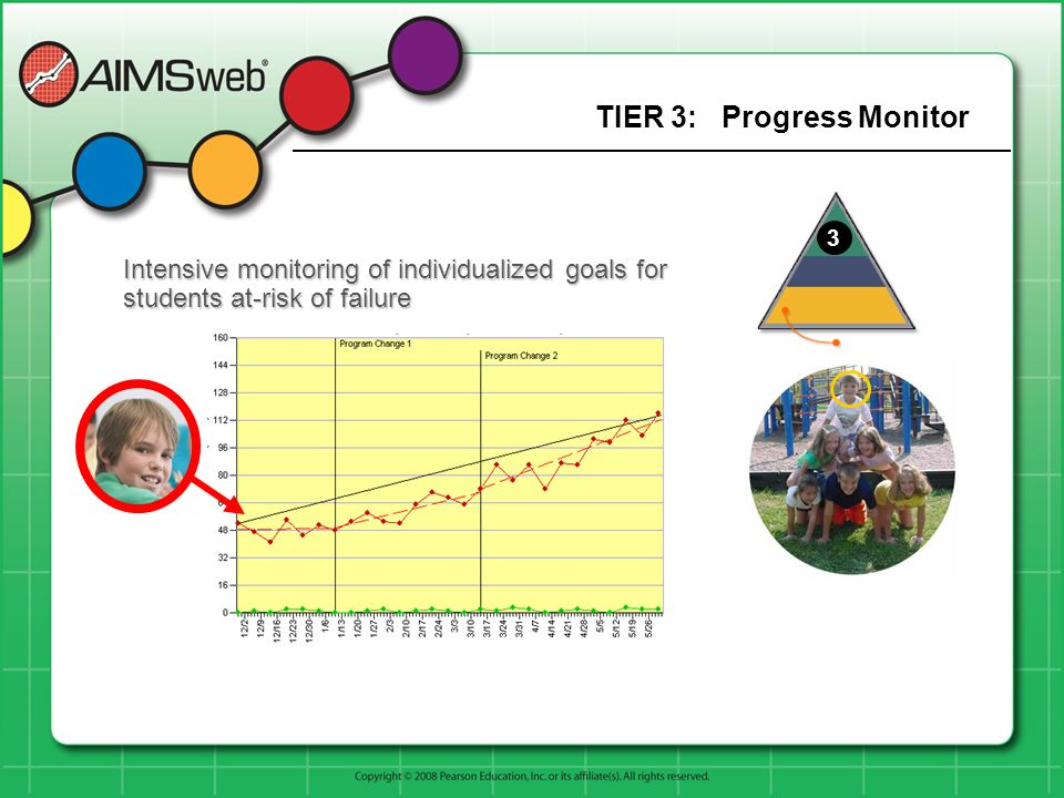 Intensive monitoring of individualized goals for students at-risk of failure TIER 3: Progress Monitor 3 3