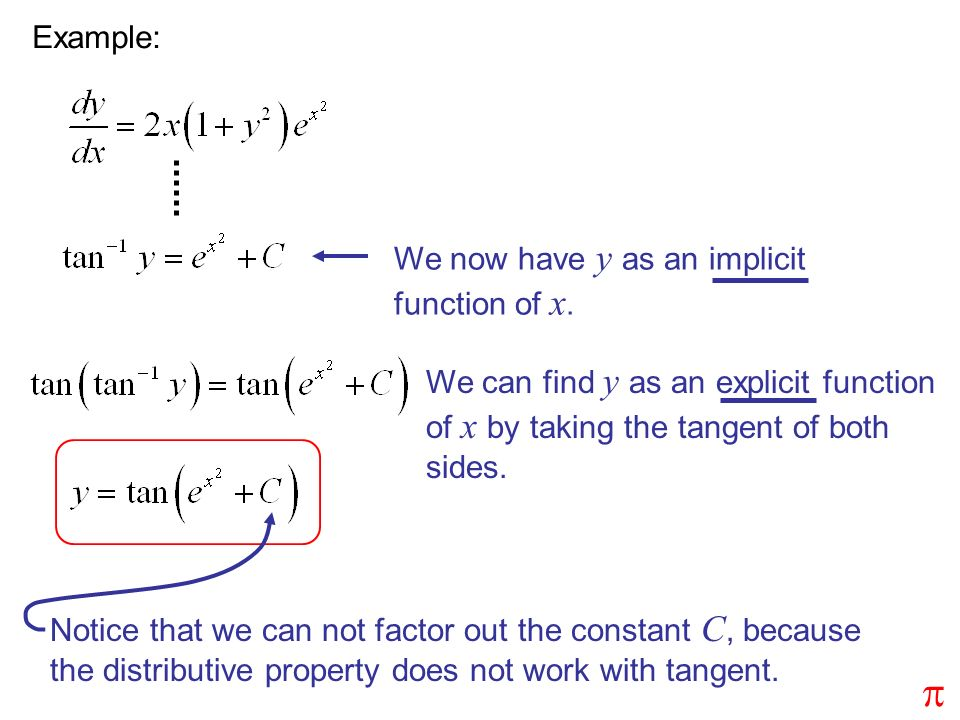 Example: We now have y as an implicit function of x. We can find y as an explicit function of x by taking the tangent of both sides. Notice that we ca