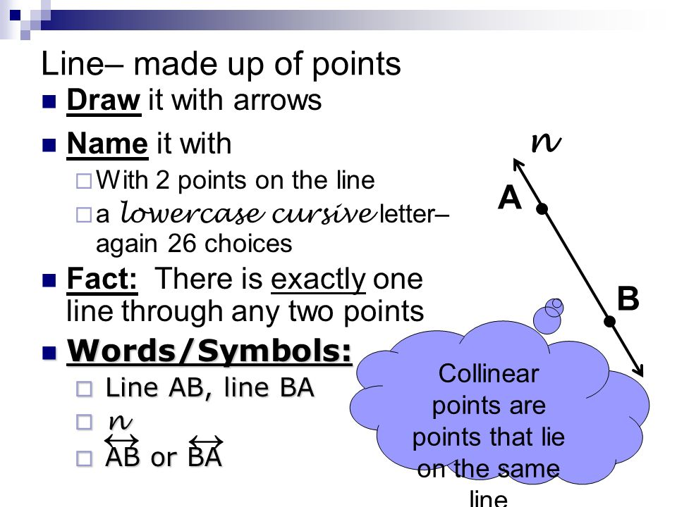 Line– made up of points Draw it with arrows Name it with With 2 points on the line a lowercase cursive letter– again 26 choices Fact: There is exactly