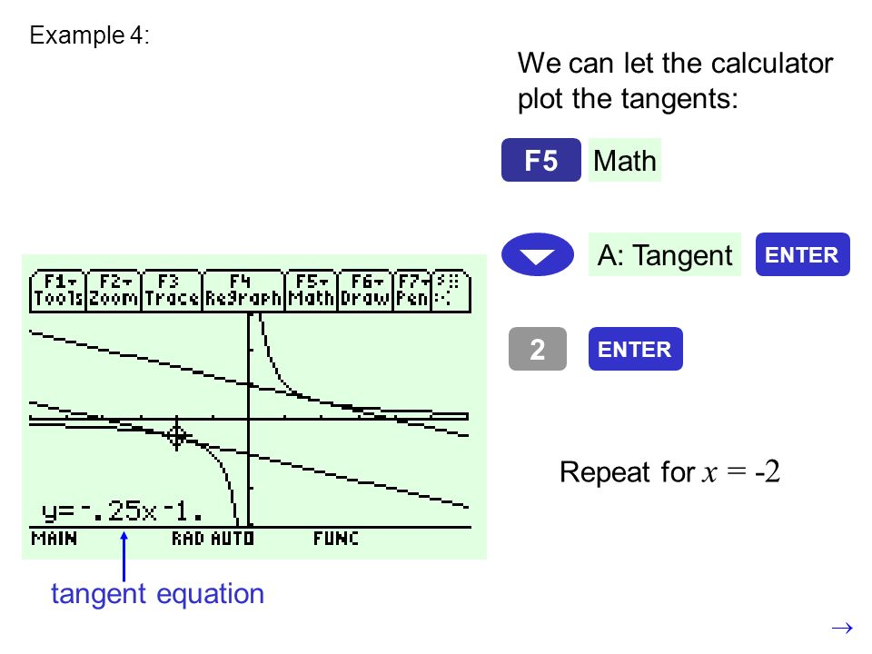 Graph the curve and the tangents on theTI-89: Example 4: Y= y = 1 / x WINDOW GRAPH F5Math A: Tangent ENTER 2 Repeat for x = -2 tangent equation We can let the calculator plot the tangents: