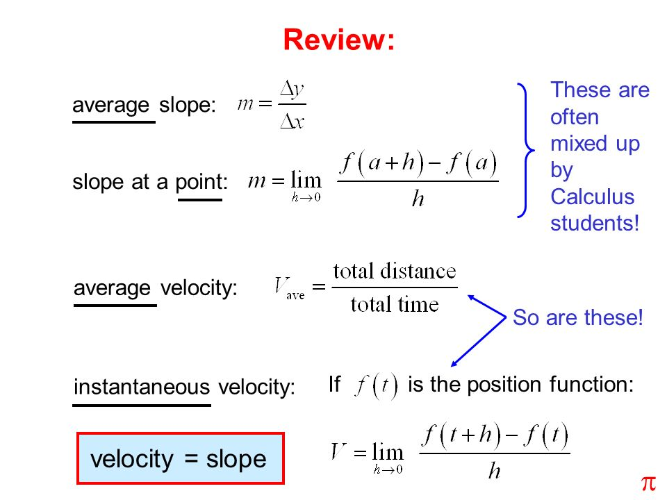 Review: average slope: slope at a point: average velocity: instantaneous velocity: If is the position function: These are often mixed up by Calculus students.