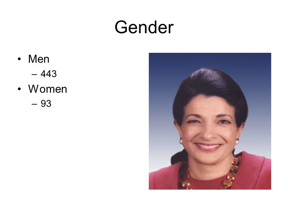 Gender Men –443 Women –93