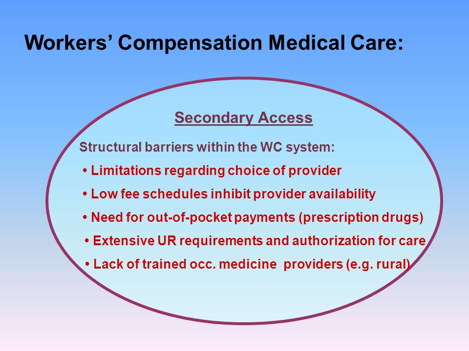 Workers Compensation Medical Care: Secondary Access Structural barriers within the WC system: Low fee schedules inhibit provider availability Need for out-of-pocket payments (prescription drugs) Lack of trained occ.