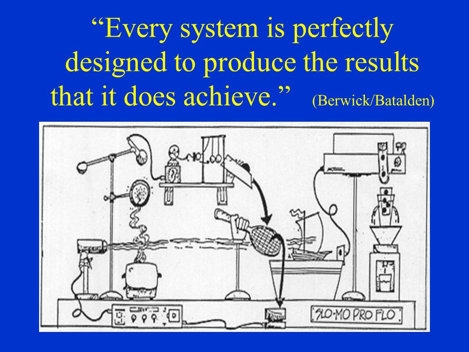 Every system is perfectly designed to produce the results that it does achieve. (Berwick/Batalden)