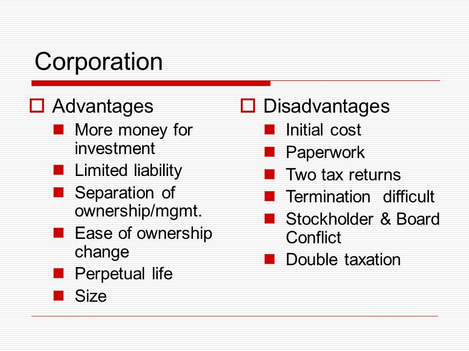 Corporation Advantages More money for investment Limited liability Separation of ownership/mgmt.
