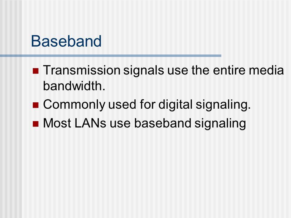 Baseband Transmission signals use the entire media bandwidth. Commonly used for digital signaling. Most LANs use baseband signaling