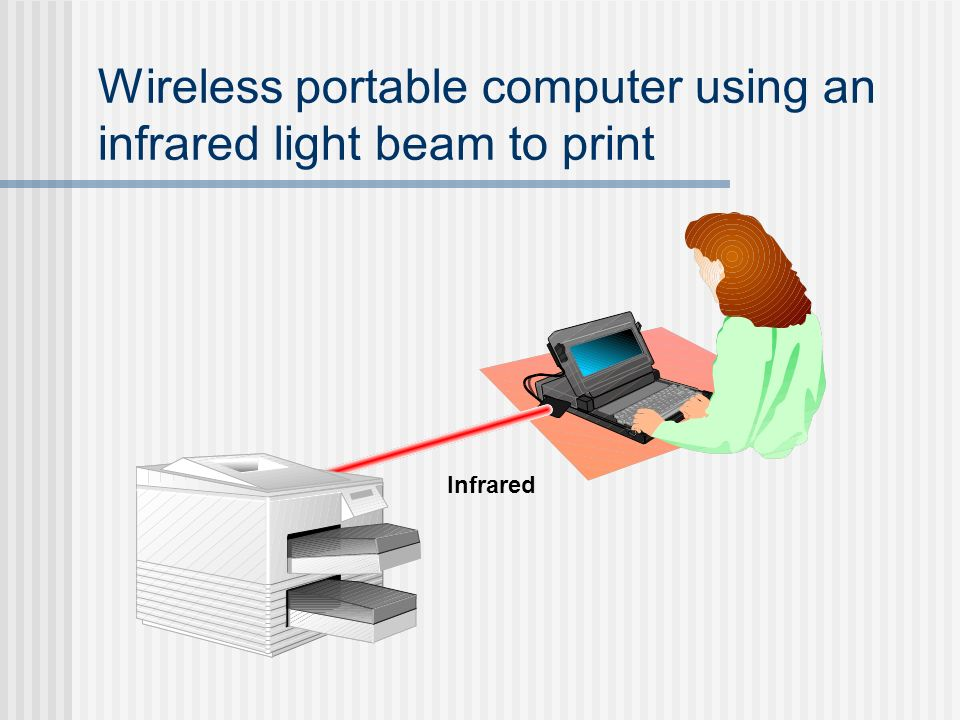 Wireless portable computer using an infrared light beam to print Infrared