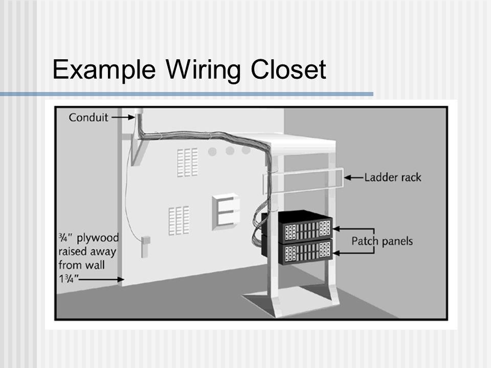 Example Wiring Closet