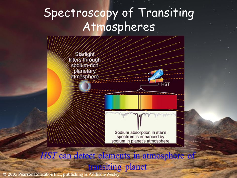 © 2005 Pearson Education Inc., publishing as Addison-Wesley Spectroscopy of Transiting Atmospheres HST can detect elements in atmosphere of transiting planet