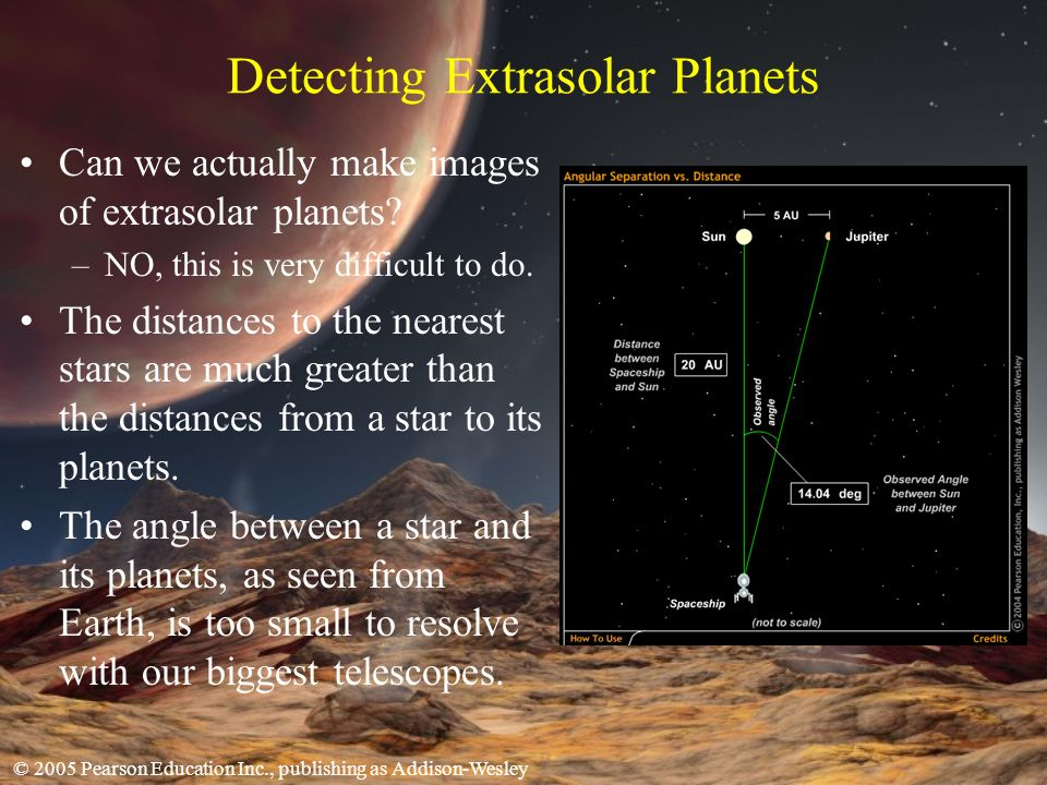 © 2005 Pearson Education Inc., publishing as Addison-Wesley Detecting Extrasolar Planets Can we actually make images of extrasolar planets.