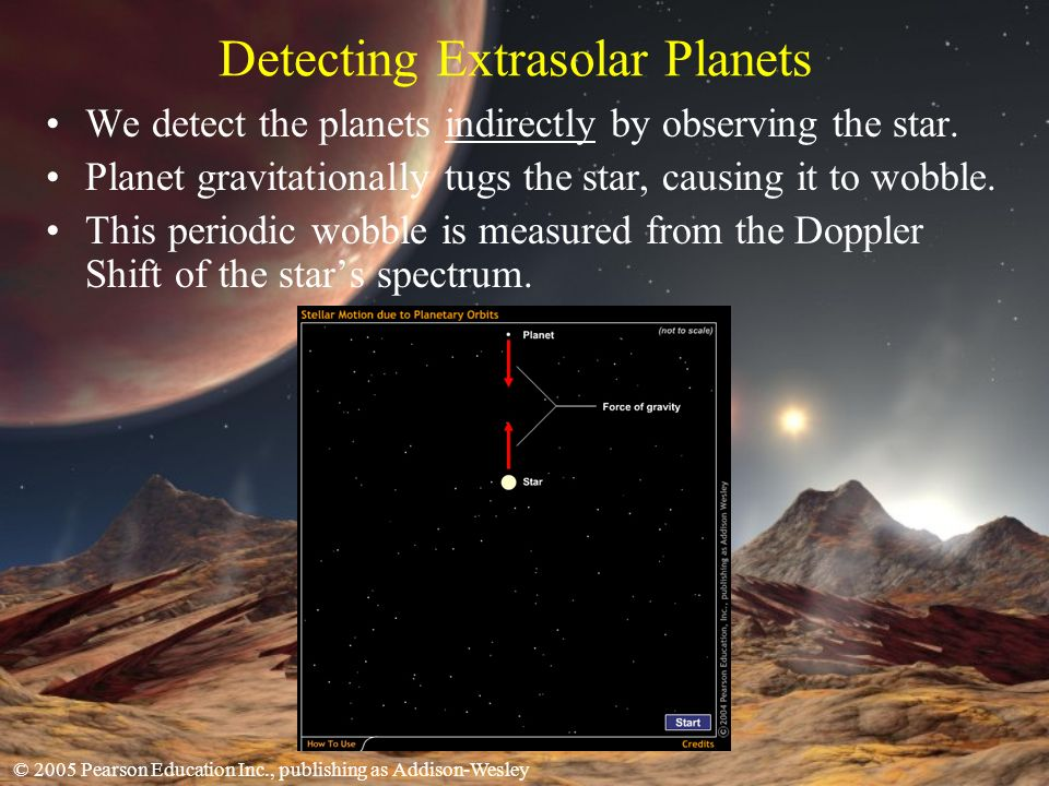 © 2005 Pearson Education Inc., publishing as Addison-Wesley Detecting Extrasolar Planets We detect the planets indirectly by observing the star. Plane