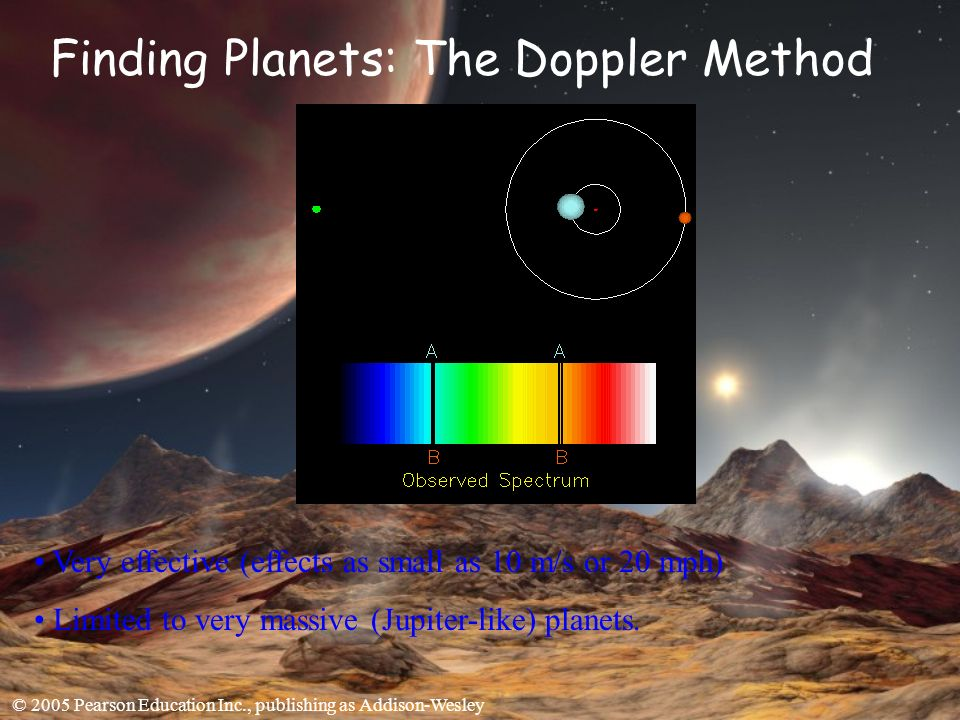 © 2005 Pearson Education Inc., publishing as Addison-Wesley Finding Planets: The Doppler Method Very effective (effects as small as 10 m/s or 20 mph)