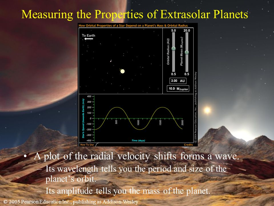 © 2005 Pearson Education Inc., publishing as Addison-Wesley Measuring the Properties of Extrasolar Planets A plot of the radial velocity shifts forms a wave.