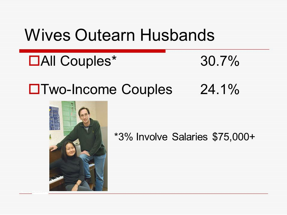 Wives Outearn Husbands All Couples* 30.7% Two-Income Couples 24.1% *3% Involve Salaries $75,000+ Source: CNNMoney, 3/3/03.