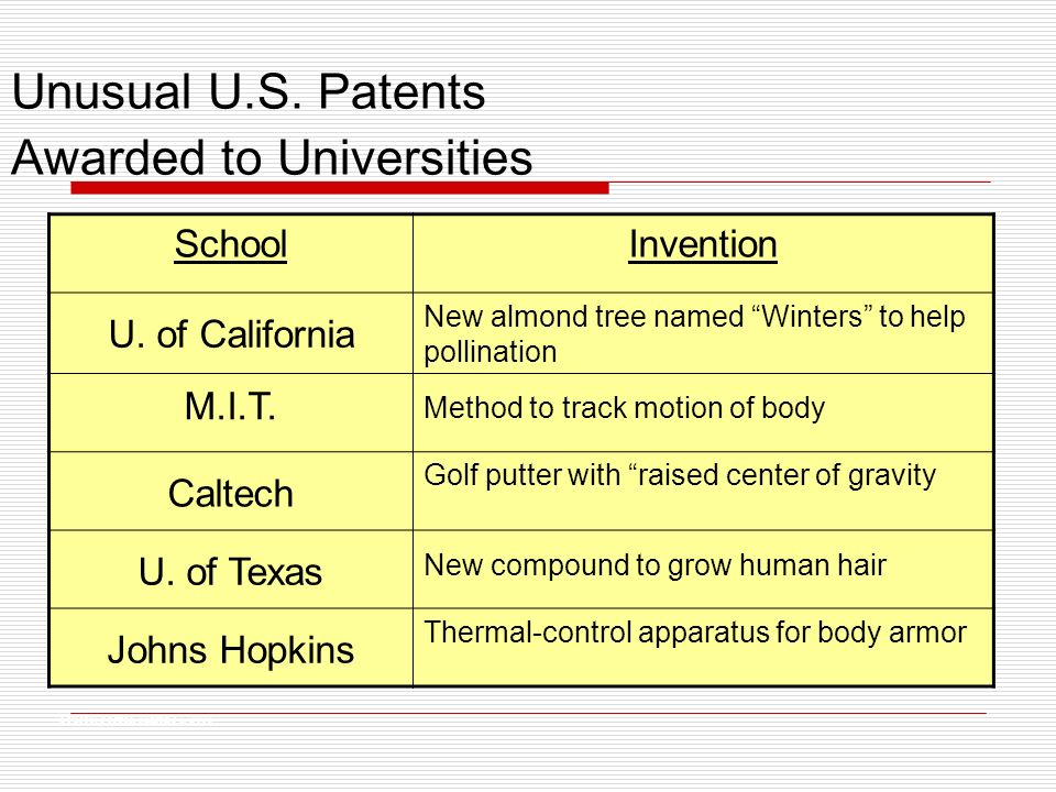 SchoolInvention U. of California New almond tree named Winters to help pollination M.I.T. Method to track motion of body Caltech Golf putter with rais