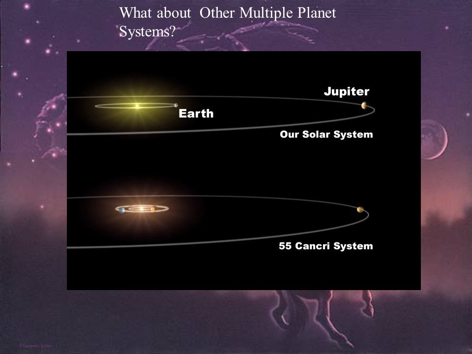 What about Other Multiple Planet Systems