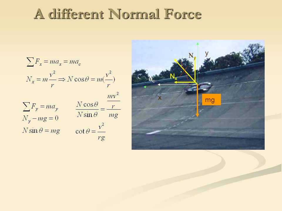 A different Normal Force y x y NxNx mg acac