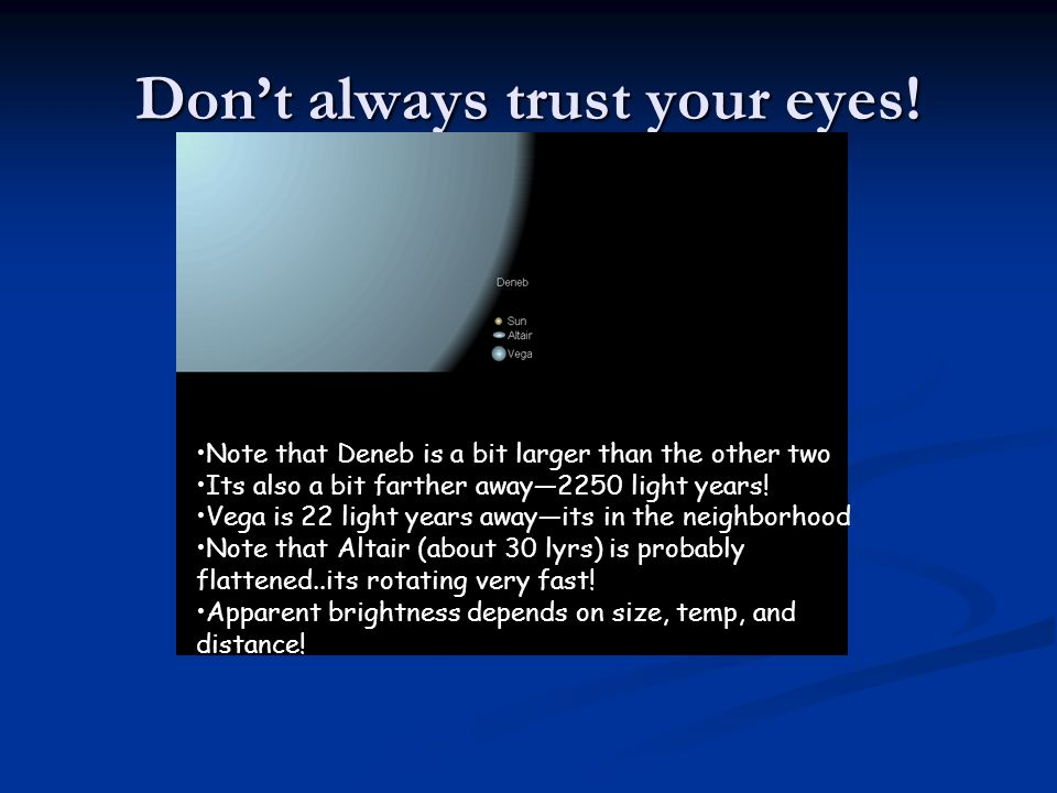 Dont always trust your eyes.