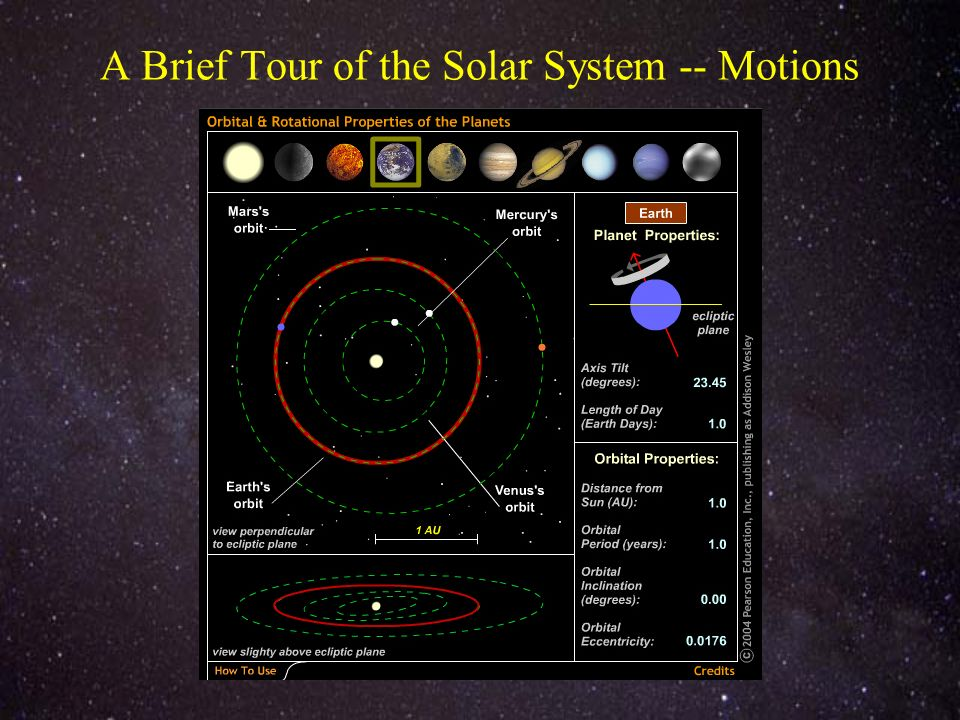 A Brief Tour of the Solar System -- Motions
