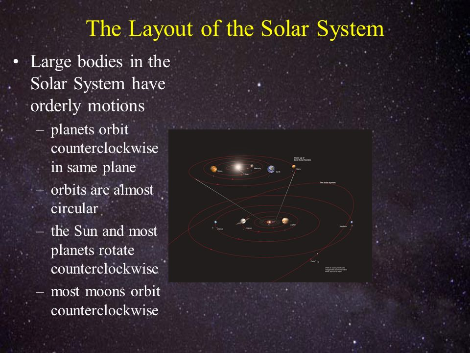 The Layout of the Solar System Large bodies in the Solar System have orderly motions –planets orbit counterclockwise in same plane –orbits are almost