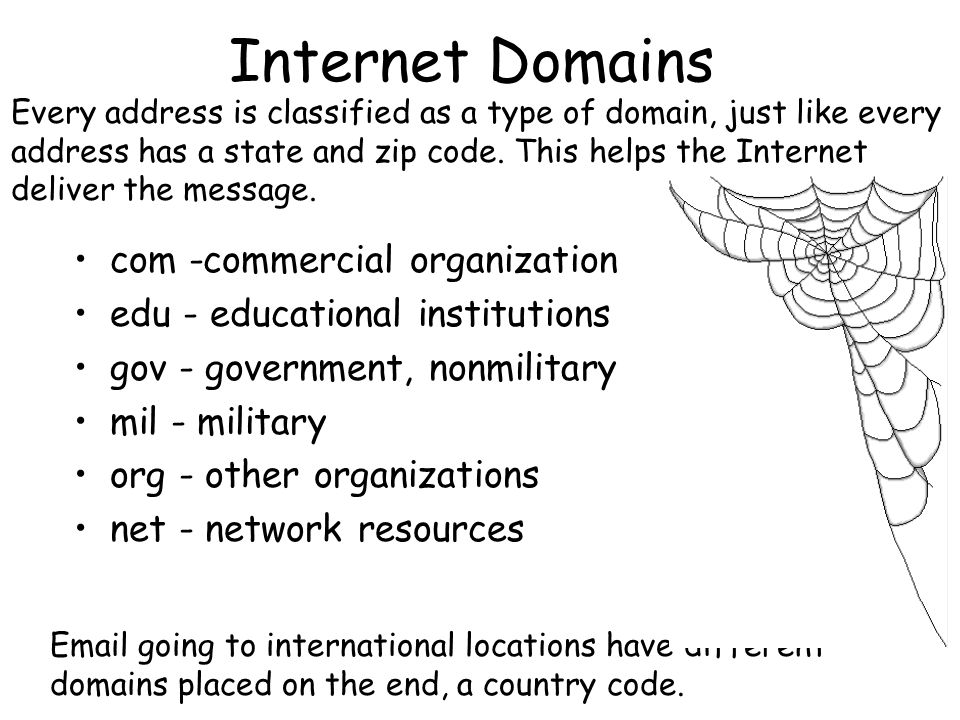 Internet Domains com -commercial organization edu - educational institutions gov - government, nonmilitary mil - military org - other organizations ne