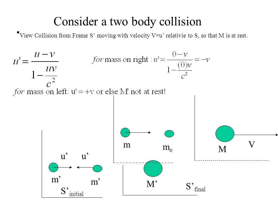 Consider a two body collision View Collision from Frame S moving with velocity V=u relativie to S, so that M is at rest.