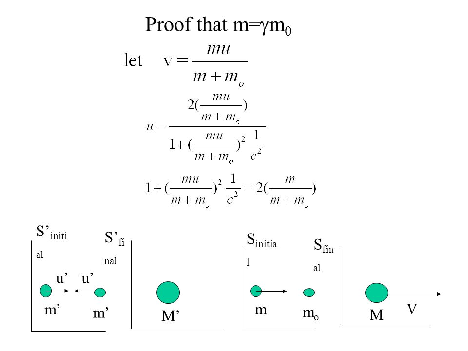 Proof that m= m 0 S fi nal S initi al m m M uu V S fin al S initia l m momo M