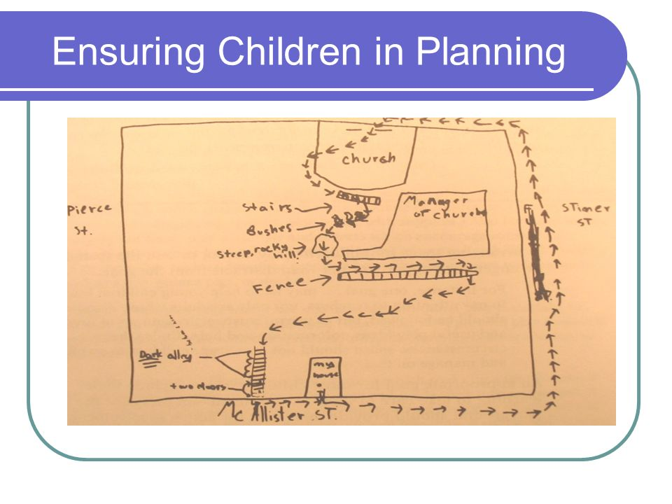 Ensuring Children in Planning