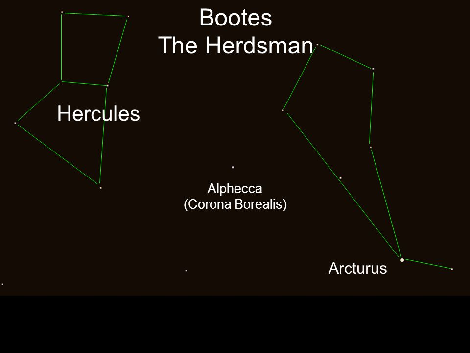 Bootes The Herdsman Alphecca (Corona Borealis) Arcturus Hercules