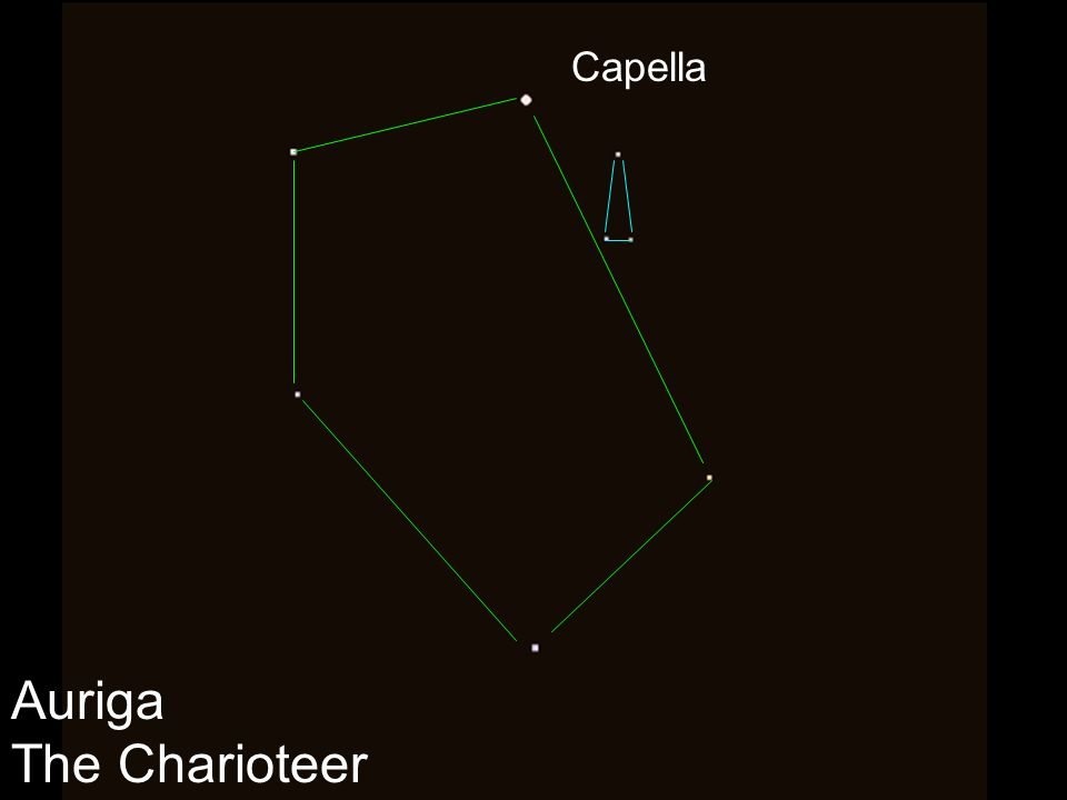 Orion The Hunter Betelgeuse