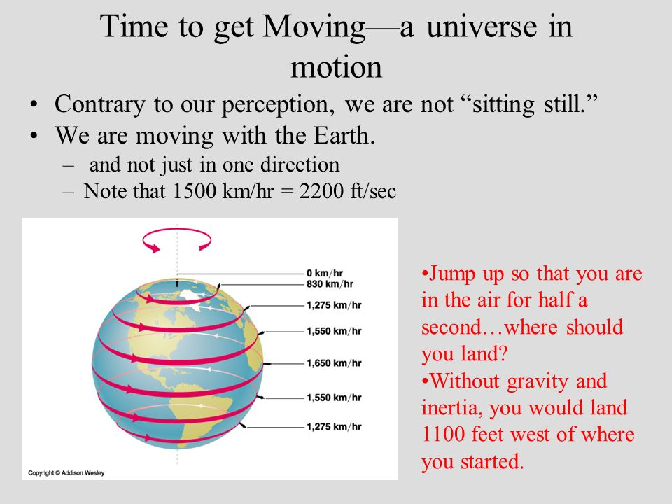 Time to get Movinga universe in motion Contrary to our perception, we are not sitting still. We are moving with the Earth. – and not just in one direc