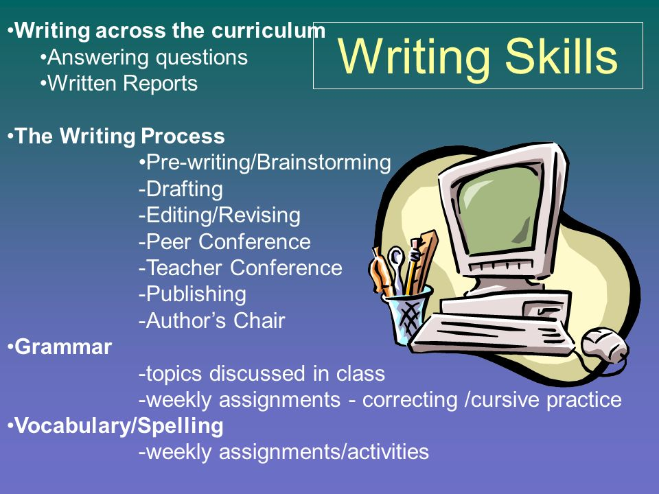 Writing across the curriculum Answering questions Written Reports The Writing Process Pre-writing/Brainstorming -Drafting -Editing/Revising -Peer Conference -Teacher Conference -Publishing -Authors Chair Grammar -topics discussed in class -weekly assignments - correcting /cursive practice Vocabulary/Spelling -weekly assignments/activities Writing Skills