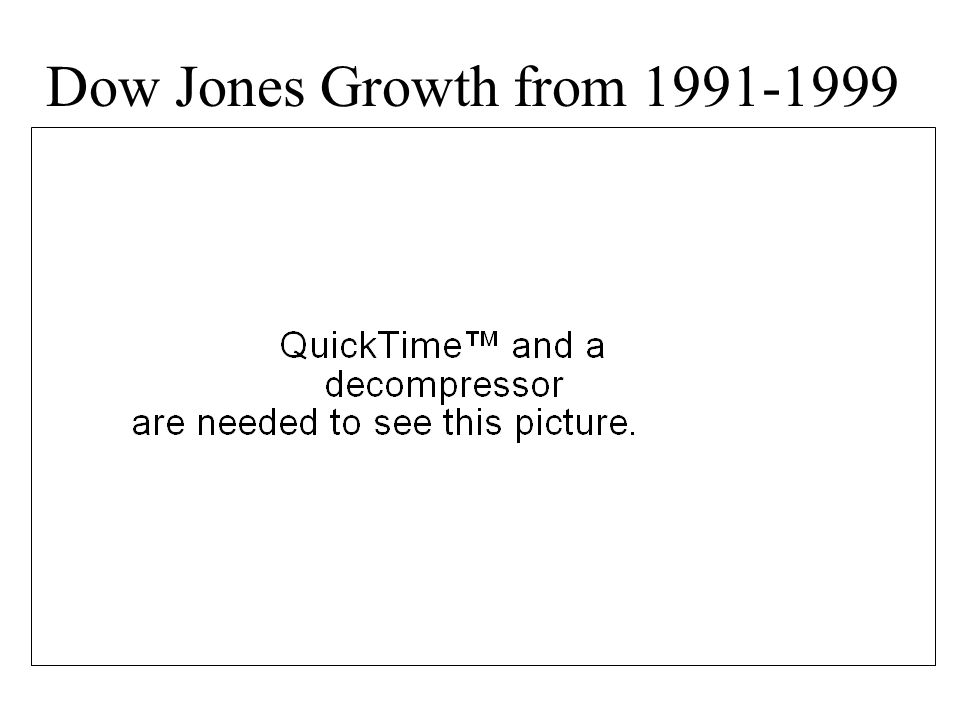 Dow Jones Growth from 1991-1999