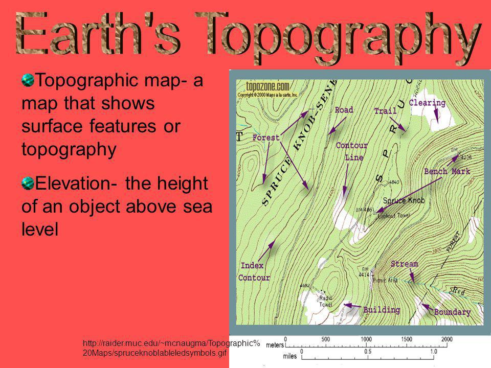 Topographic map- a map that shows surface features or topography Elevation- the height of an object above sea level http://raider.muc.edu/~mcnaugma/To