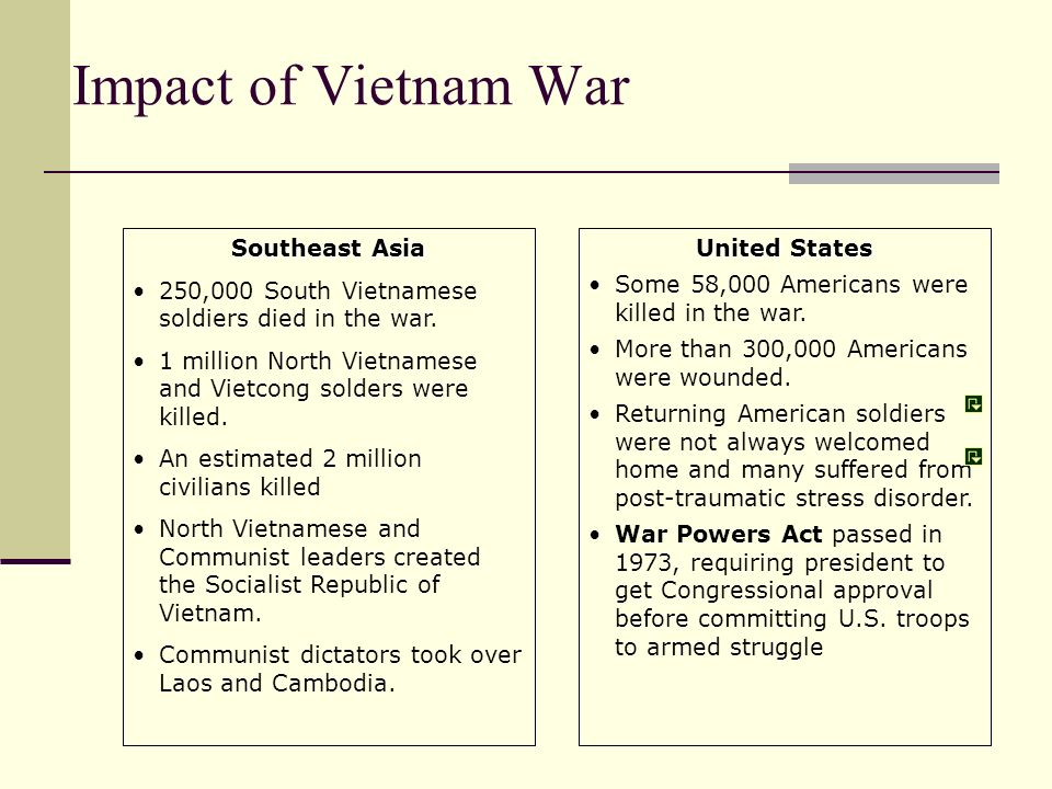 Southeast Asia 250,000 South Vietnamese soldiers died in the war.