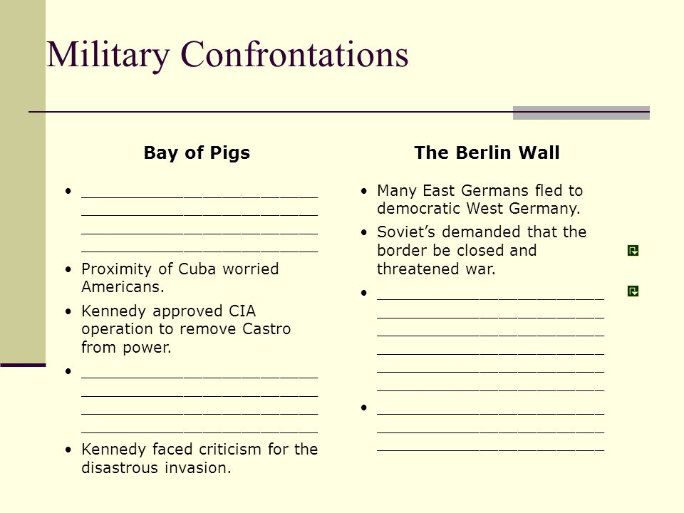 Bay of Pigs _________________________ _________________________ Proximity of Cuba worried Americans.
