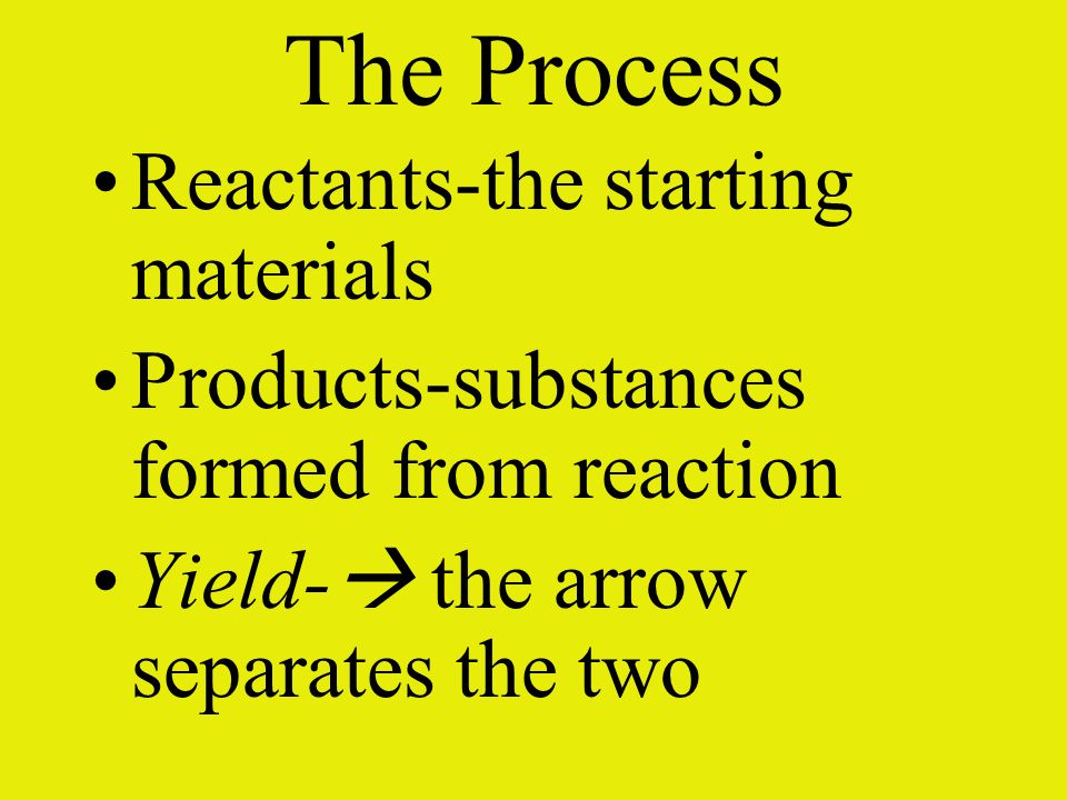 The Process Reactants-the starting materials Products-substances formed from reaction Yield- the arrow separates the two