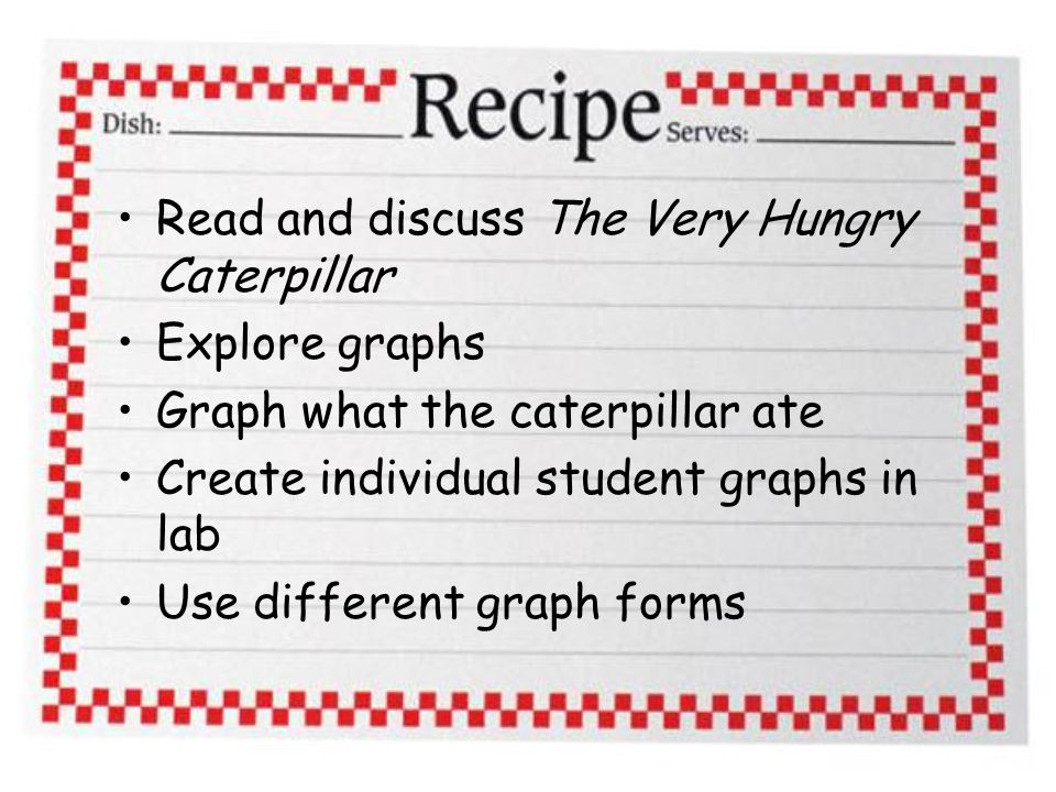 Read and discuss The Very Hungry Caterpillar Explore graphs Graph what the caterpillar ate Create individual student graphs in lab Use different graph forms